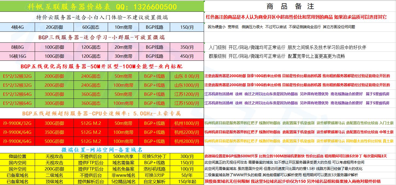 [公告]传奇引擎_登陆器_开区服务器_微端服务器_网站域名_充值平台
